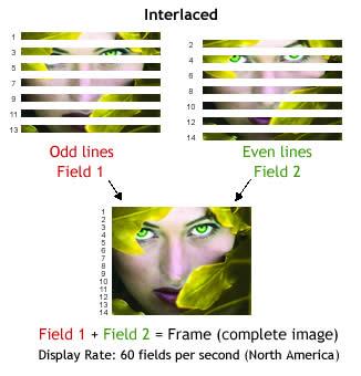 [Obrazek: interlaced-scan.jpg]